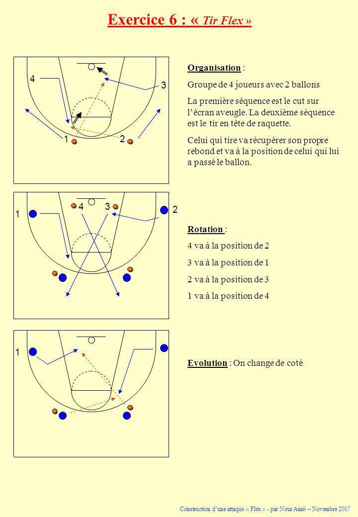 Exercice 6 : « Tir Flex » 1 3 4 2 43 2 1 1 Organisation : Groupe de 4 joueurs avec 2 ballons La première séquence est le cut sur lécran aveugle. La de