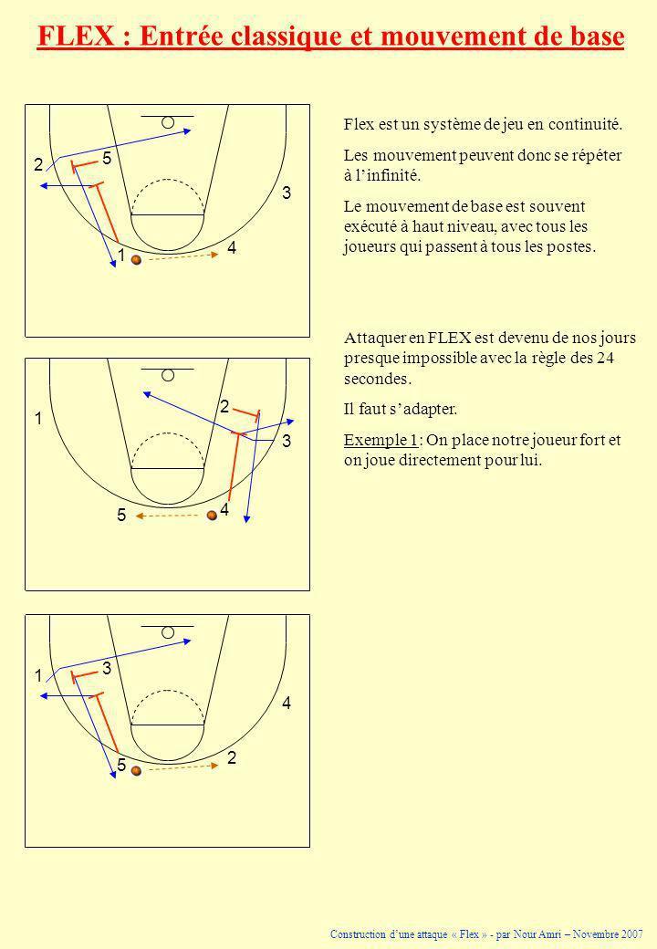 FLEX : Entrée classique et mouvement de base 1 3 5 2 Flex est un système de jeu en continuité. Les mouvement peuvent donc se répéter à linfinité. Le m