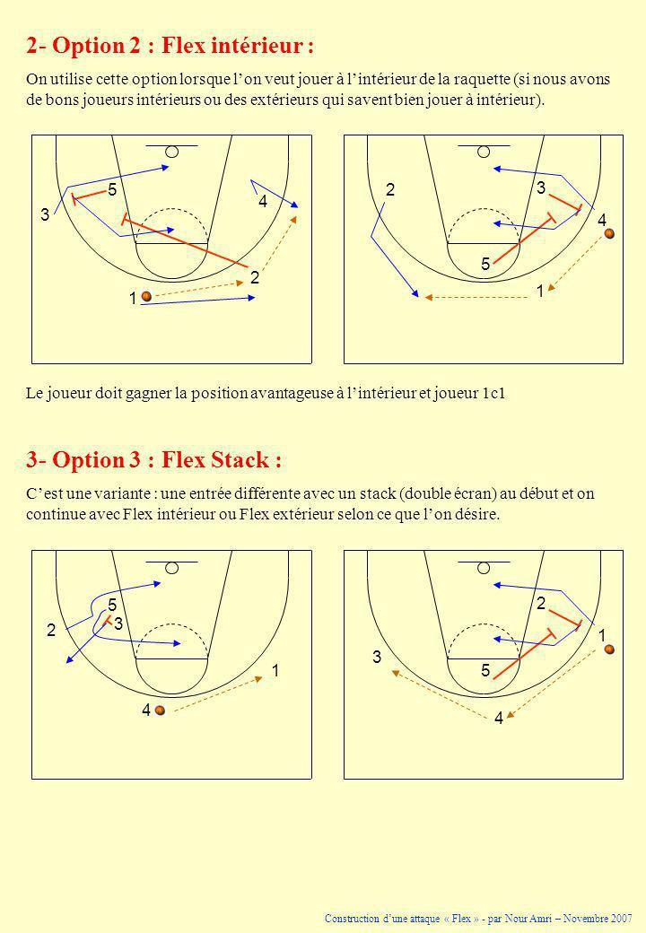 2- Option 2 : Flex intérieur : On utilise cette option lorsque lon veut jouer à lintérieur de la raquette (si nous avons de bons joueurs intérieurs ou
