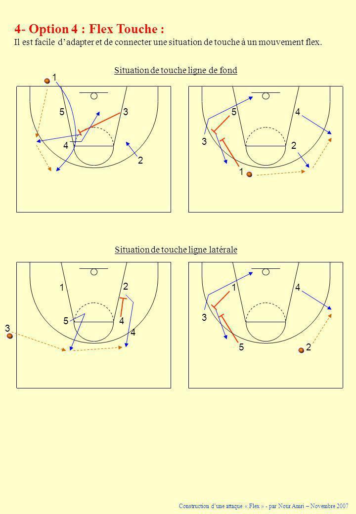 4- Option 4 : Flex Touche : Il est facile dadapter et de connecter une situation de touche à un mouvement flex. 1 5 4 3 2 5 3 4 2 1 Situation de touch