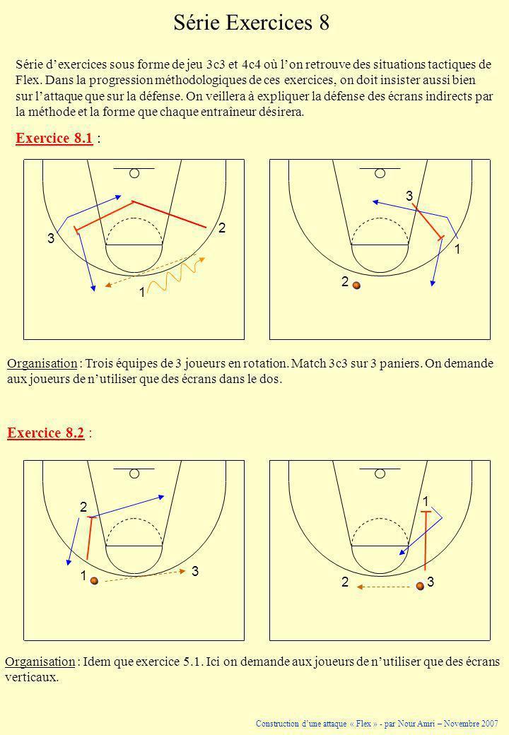 Série Exercices 8 Série dexercices sous forme de jeu 3c3 et 4c4 où lon retrouve des situations tactiques de Flex. Dans la progression méthodologiques