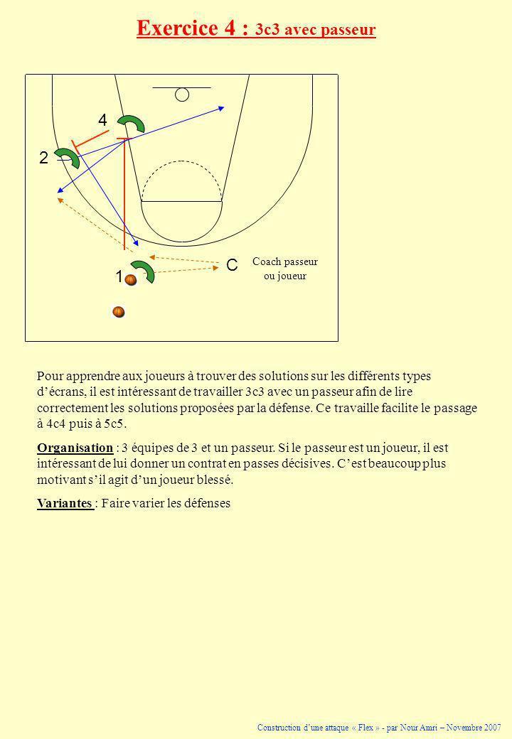 Exercice 4 : 3c3 avec passeur 1 4 C Coach passeur ou joueur 2 Pour apprendre aux joueurs à trouver des solutions sur les différents types décrans, il