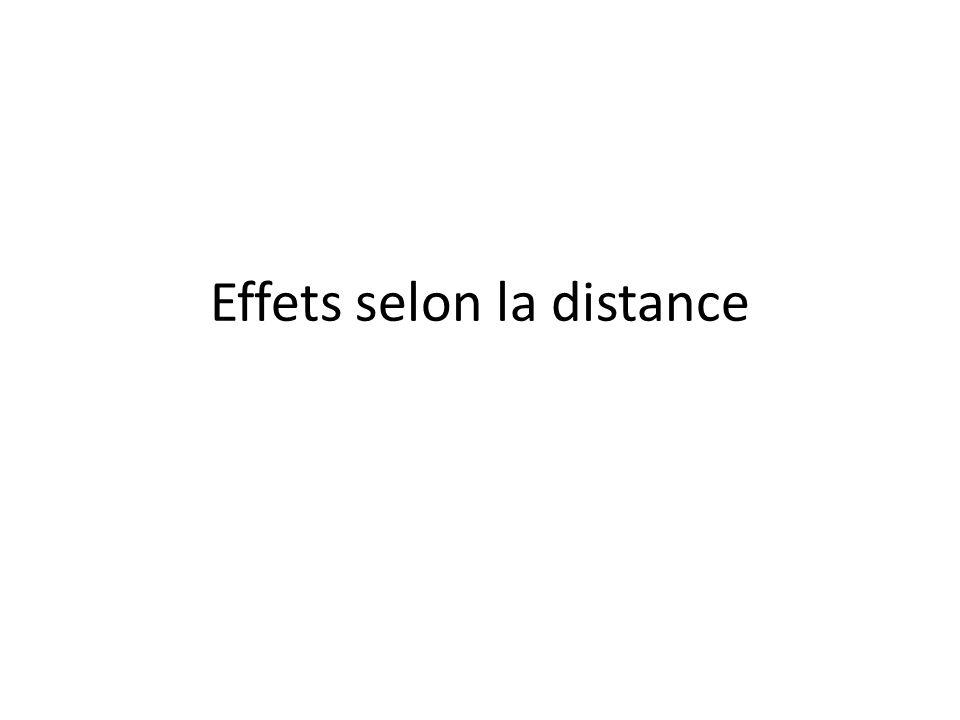 Effets selon la distance