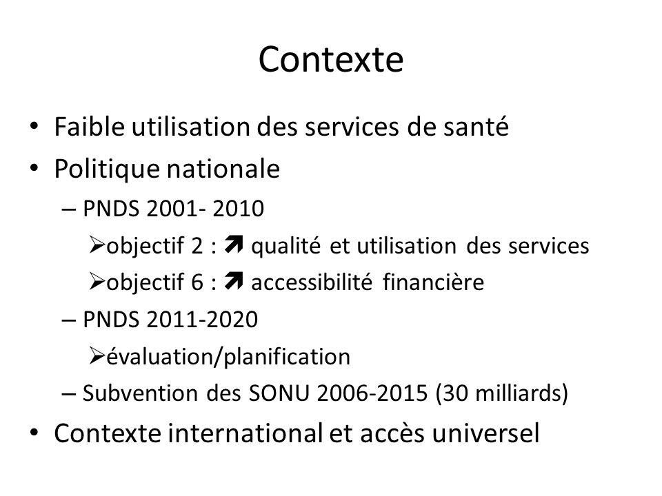 Contexte Faible utilisation des services de santé Politique nationale – PNDS 2001- 2010 objectif 2 : qualité et utilisation des services objectif 6 : accessibilité financière – PNDS 2011-2020 évaluation/planification – Subvention des SONU 2006-2015 (30 milliards) Contexte international et accès universel