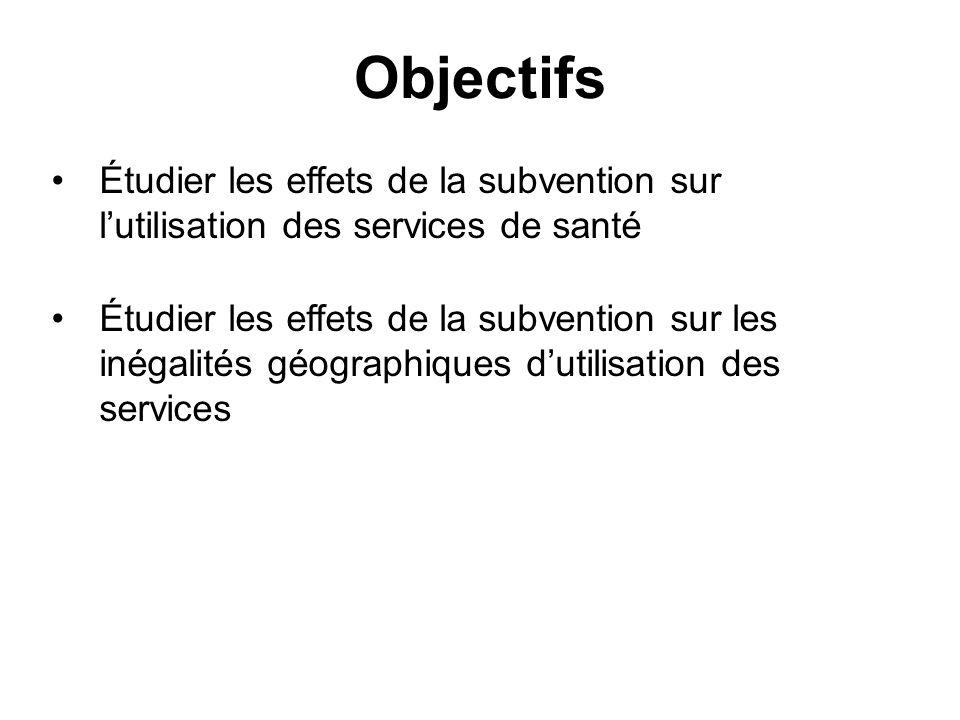 Objectifs Étudier les effets de la subvention sur lutilisation des services de santé Étudier les effets de la subvention sur les inégalités géographiq