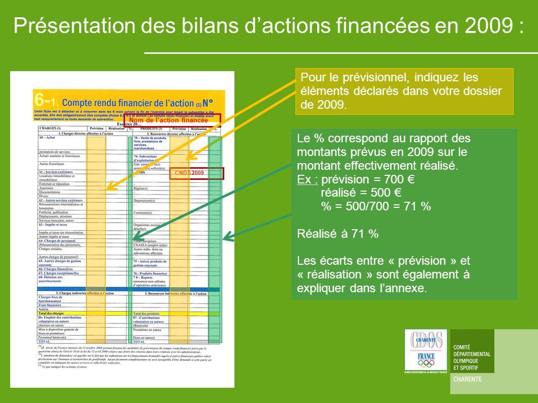 Nom de laction financée CNDS 2009 Présentation des bilans dactions financées en 2009 : Pour le prévisionnel, indiquez les éléments déclarés dans votre