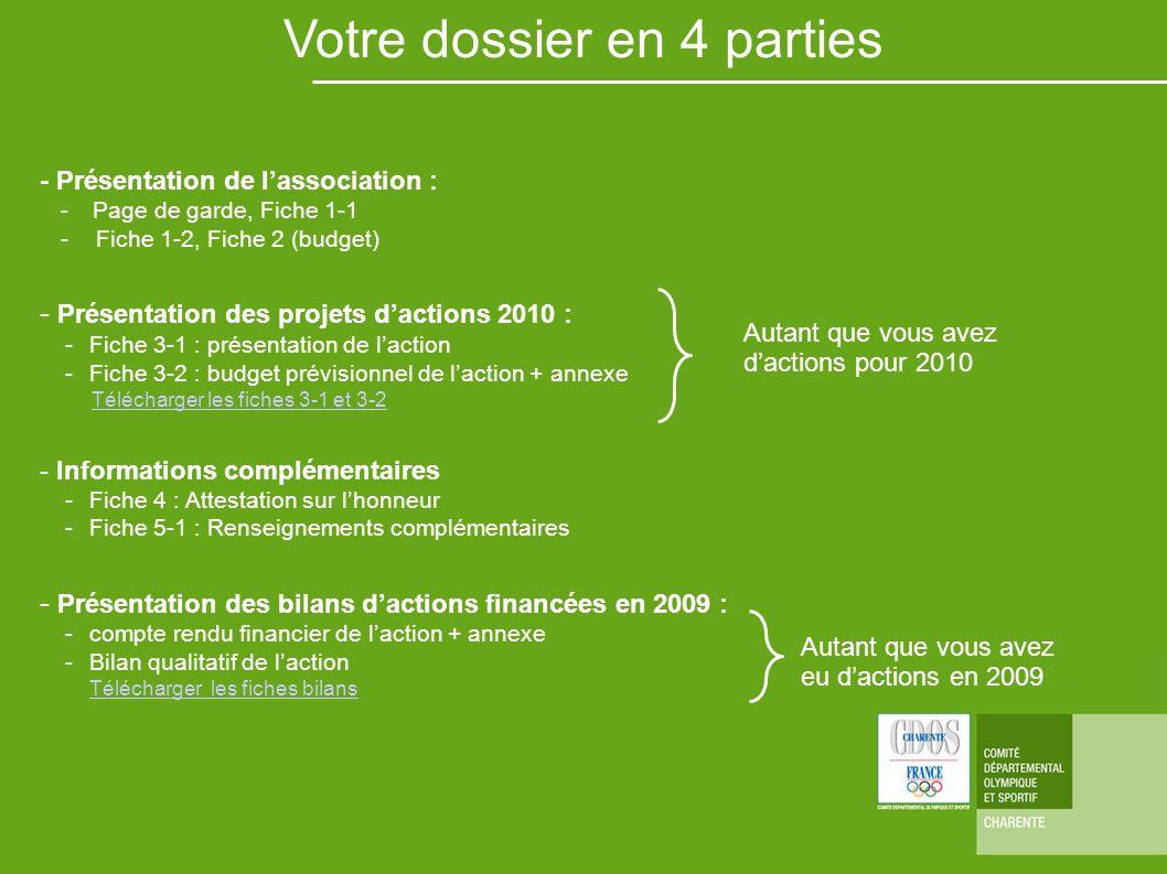 Votre dossier en 4 parties - Présentation de lassociation : -Page de garde, Fiche 1-1 -Fiche 1-2, Fiche 2 (budget) - Présentation des projets dactions