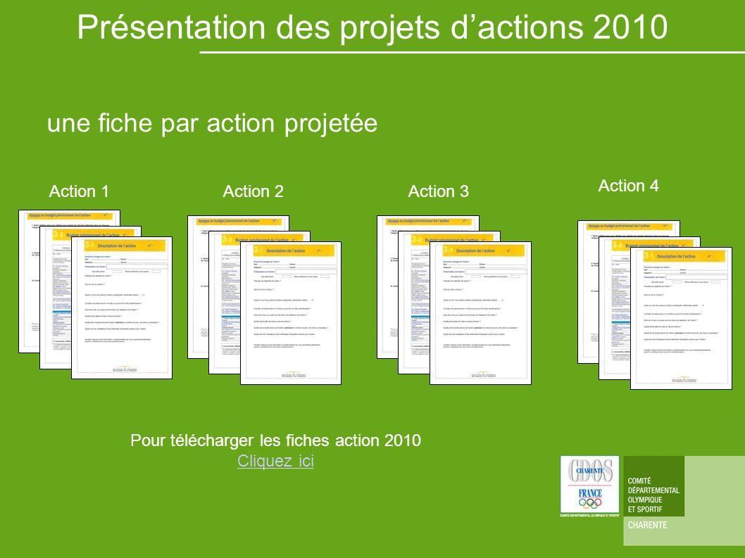 une fiche par action projetée Action 1Action 2Action 3 Action 4 Présentation des projets dactions 2010 Pour télécharger les fiches action 2010 Cliquez