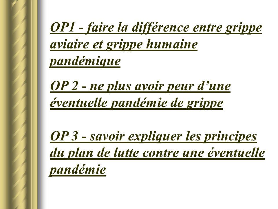 OP1 - faire la différence entre grippe aviaire et grippe humaine pandémique OP 2 - ne plus avoir peur dune éventuelle pandémie de grippe OP 3 - savoir