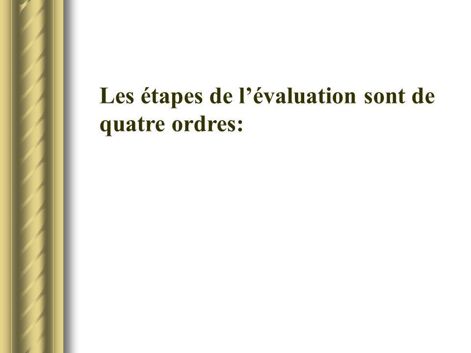 Les étapes de lévaluation sont de quatre ordres: