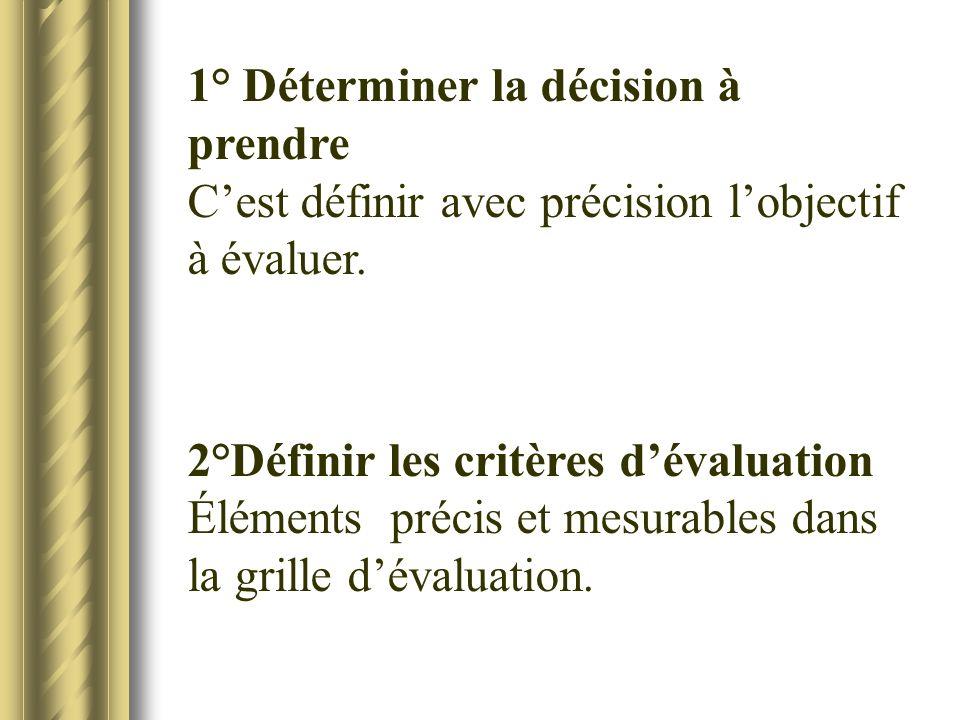 1° Déterminer la décision à prendre Cest définir avec précision lobjectif à évaluer. 2°Définir les critères dévaluation Éléments précis et mesurables