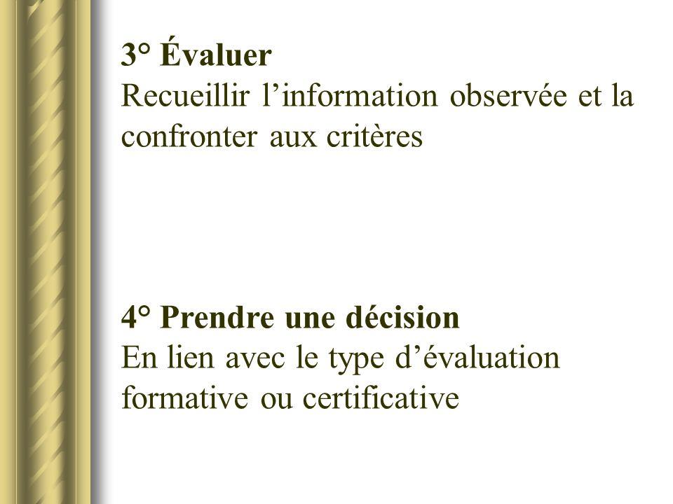 3° Évaluer Recueillir linformation observée et la confronter aux critères 4° Prendre une décision En lien avec le type dévaluation formative ou certif