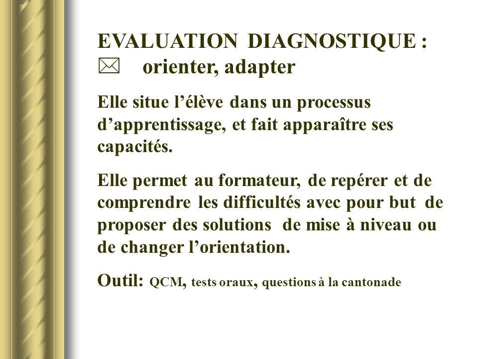 EVALUATION DIAGNOSTIQUE : orienter, adapter Elle situe lélève dans un processus dapprentissage, et fait apparaître ses capacités. Elle permet au forma
