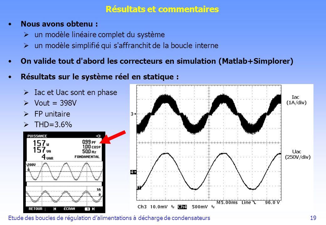 Etude des boucles de régulation dalimentations à décharge de condensateurs19 Résultats et commentaires Nous avons obtenu : un modèle linéaire complet