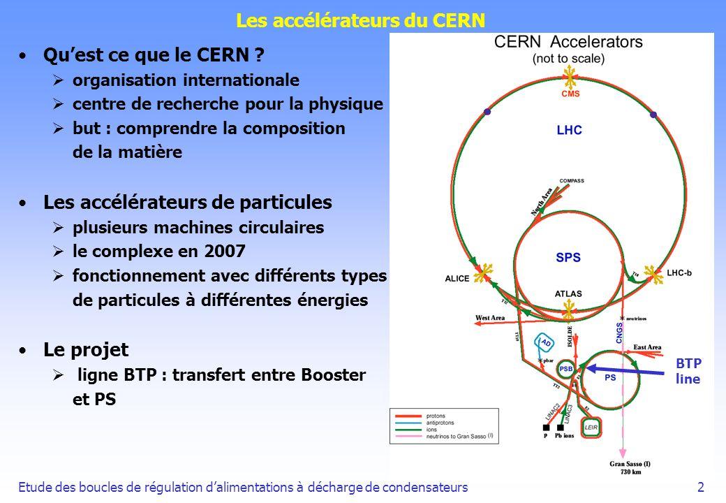 Etude des boucles de régulation dalimentations à décharge de condensateurs3 Présentation du projet Le projet installation de 15 alimentations à décharge de condensateurs afin de permettre léjection dun faisceau LHC du Booster vers le PS Les alimentations à décharge de condensateurs – A quoi ça sert .