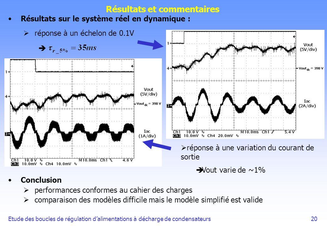 Etude des boucles de régulation dalimentations à décharge de condensateurs20 Résultats et commentaires Résultats sur le système réel en dynamique : ré