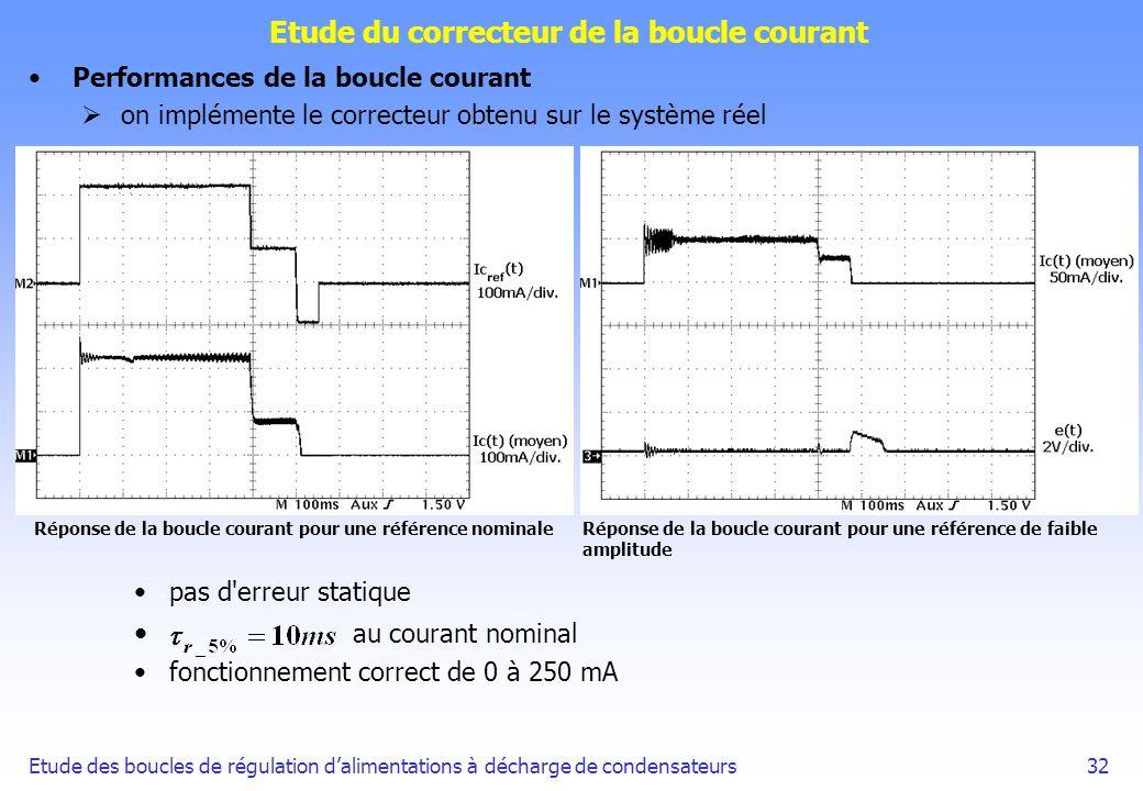 Etude des boucles de régulation dalimentations à décharge de condensateurs32 Etude du correcteur de la boucle courant Performances de la boucle couran