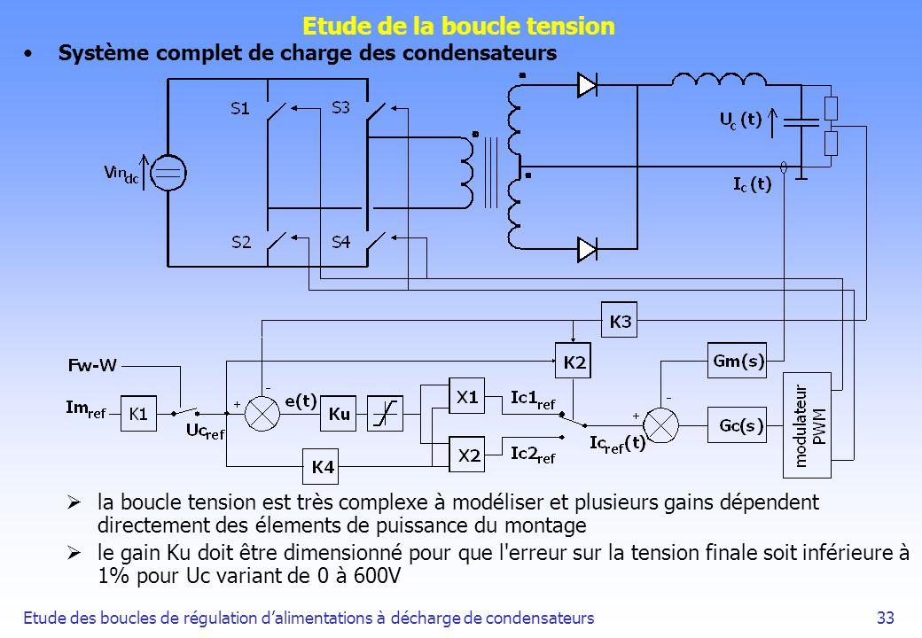 Etude des boucles de régulation dalimentations à décharge de condensateurs33 Etude de la boucle tension Système complet de charge des condensateurs la