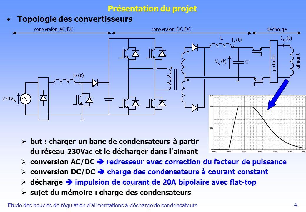 Etude des boucles de régulation dalimentations à décharge de condensateurs25 Modélisation du convertisseur DC/DC Modélisation discrète en conduction continue on calcule une équation récurrente pour le convertisseur : avec on linéarise autour d un point de fonctionnement et on obtient un modèle discret : avec Modélisation discrète en conduction discontinue on procède de la même façon et on obtient pour D=0.1