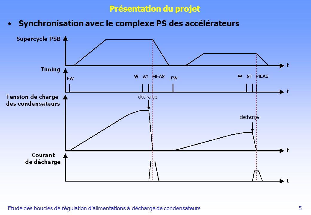 Etude des boucles de régulation dalimentations à décharge de condensateurs5 Présentation du projet Synchronisation avec le complexe PS des accélérateu