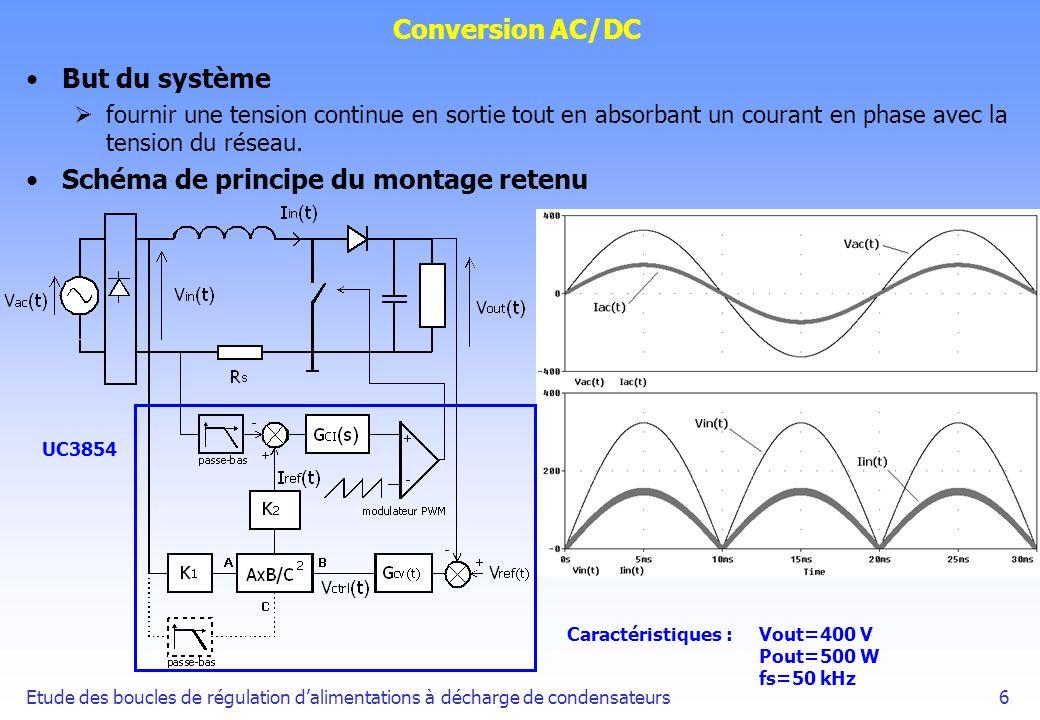 Etude des boucles de régulation dalimentations à décharge de condensateurs17 Etude du correcteur de la boucle tension On peut obtenir un modèle plus simple pour la puissance en analysant les échanges de puissance du convertisseur en considérant deux échelles de temps : la période de découpage et celle du réseau ce modèle va représenter le système pour les fréquences inférieures à 50Hz on arrive à : Cahier des charges pour le correcteur erreur sur la tension de sortie inférieure à 5% bande passante inférieure à 25 Hz marge de phase supérieure à 30° un correcteur proportionnel avec un pôle est bien adapté On a : H v et G cv (s) ne sont pas indépendants