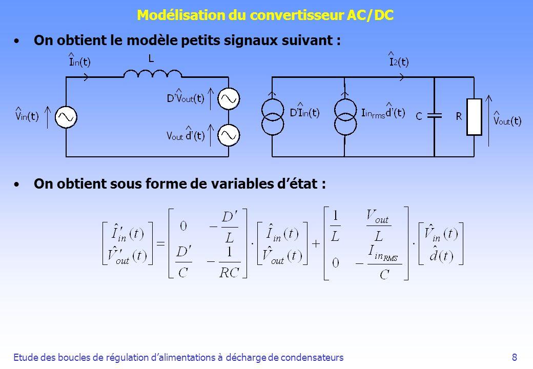 Etude des boucles de régulation dalimentations à décharge de condensateurs9 Modélisation du convertisseur AC/DC On valide le modèle en simulation : mesures difficiles pour les fréquences proches de fs bonne correspondance entre les mesures et le modèle On a obtenu un modèle moyen à lorsque la tension dentrée varie de 0 à 325V, cest lamortissement du système qui varie