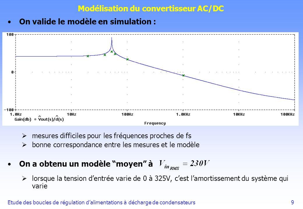 Etude des boucles de régulation dalimentations à décharge de condensateurs9 Modélisation du convertisseur AC/DC On valide le modèle en simulation : me