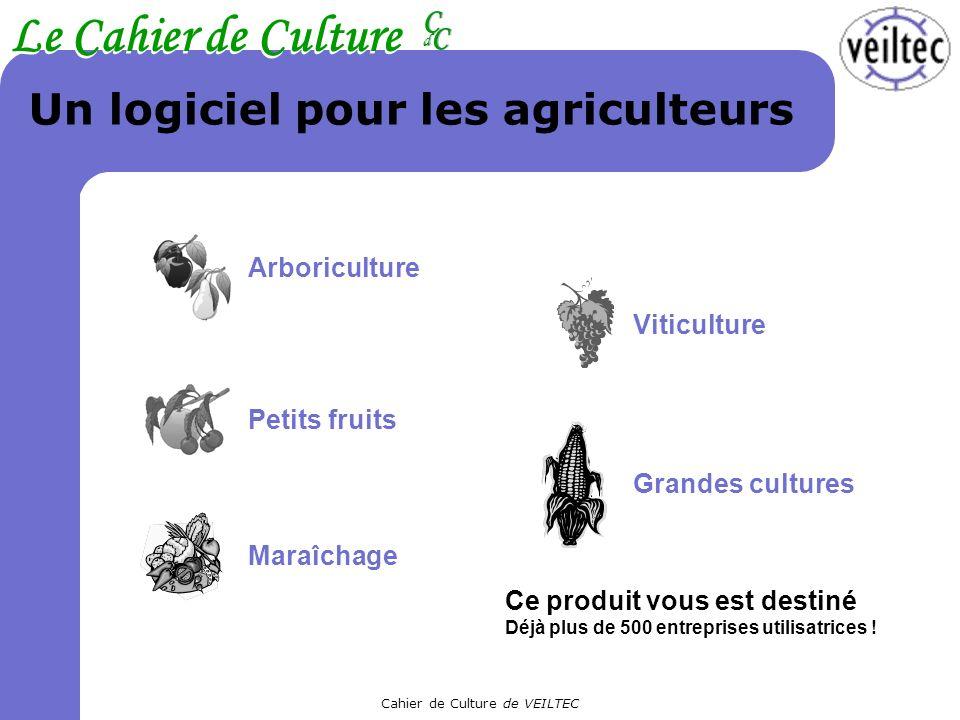 Cahier de Culture de VEILTEC Le Cahier de Culture CC CC dd Un logiciel pour les agriculteurs Arboriculture Petits fruitsMaraîchage Viticulture Grandes