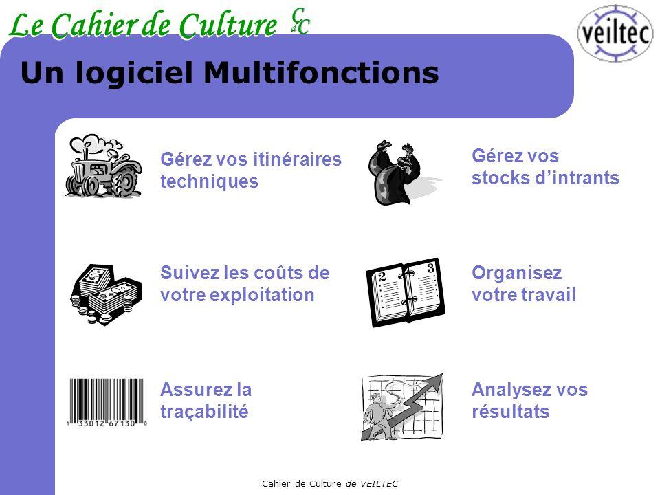 Cahier de Culture de VEILTEC Le Cahier de Culture CC CC dd Un logiciel Multifonctions Gérez vos stocks dintrants Analysez vos résultats Gérez vos itin
