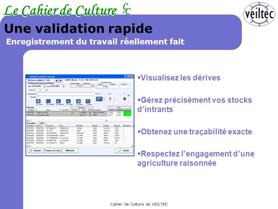 Cahier de Culture de VEILTEC Le Cahier de Culture CC CC dd Une validation rapide Enregistrement du travail réellement fait Visualisez les dérives Gére