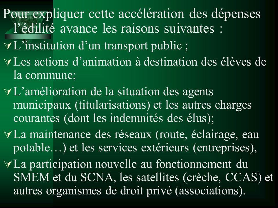 Pour expliquer cette accélération des dépenses lédilité avance les raisons suivantes : Linstitution dun transport public ; Les actions danimation à de