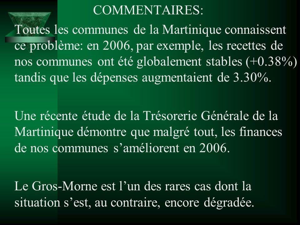 COMMENTAIRES: Toutes les communes de la Martinique connaissent ce problème: en 2006, par exemple, les recettes de nos communes ont été globalement stables (+0.38%) tandis que les dépenses augmentaient de 3.30%.