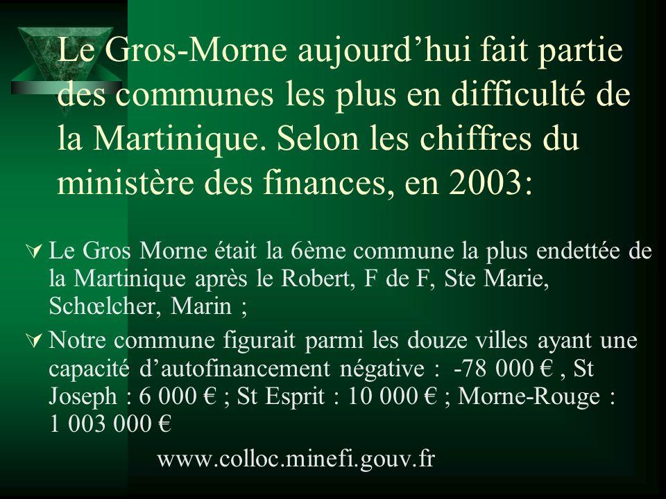 Le Gros-Morne aujourdhui fait partie des communes les plus en difficulté de la Martinique. Selon les chiffres du ministère des finances, en 2003: Le G