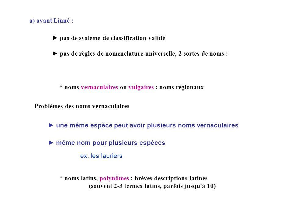 pas de système de classification validé pas de règles de nomenclature universelle, 2 sortes de noms : * noms latins, polynômes : brèves descriptions l