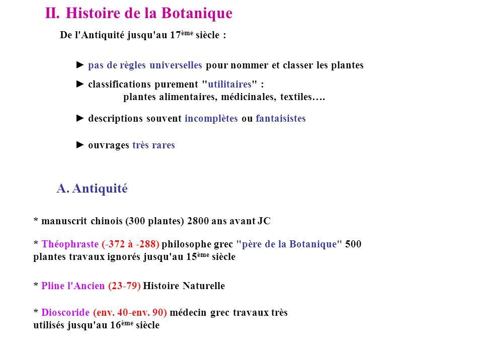 II. Histoire de la Botanique pas de règles universelles pour nommer et classer les plantes De l'Antiquité jusqu'au 17 ème siècle : descriptions souven