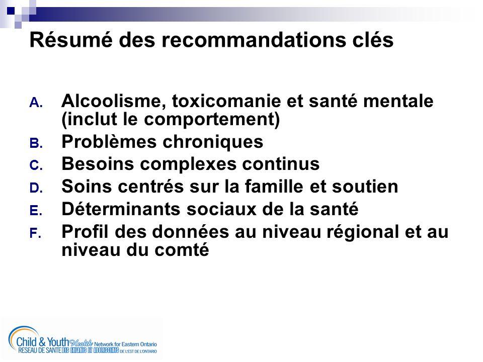 Résumé des recommandations clés A.