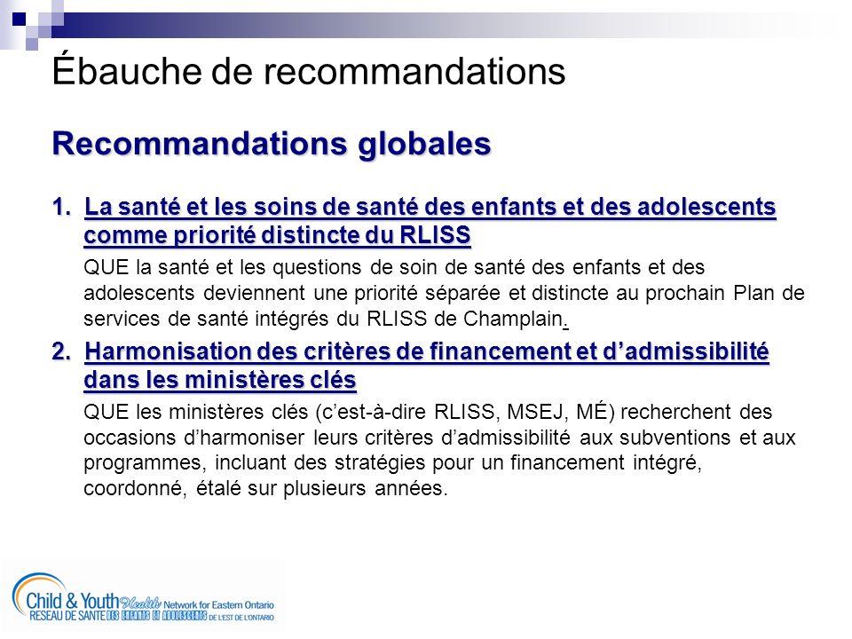 Ébauche de recommandations Recommandations globales 1.