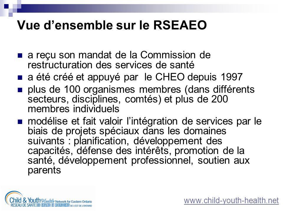 www.child-youth-health.net a reçu son mandat de la Commission de restructuration des services de santé a été créé et appuyé par le CHEO depuis 1997 plus de 100 organismes membres (dans différents secteurs, disciplines, comtés) et plus de 200 membres individuels modélise et fait valoir lintégration de services par le biais de projets spéciaux dans les domaines suivants : planification, développement des capacités, défense des intérêts, promotion de la santé, développement professionnel, soutien aux parents Vue densemble sur le RSEAEO