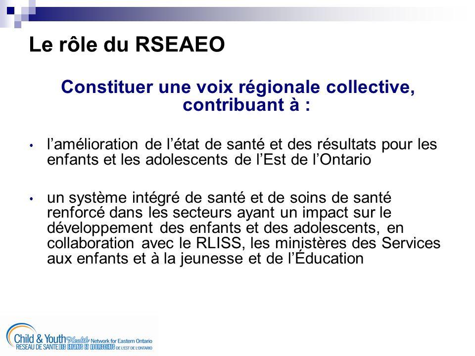 Constituer une voix régionale collective, contribuant à : lamélioration de létat de santé et des résultats pour les enfants et les adolescents de lEst de lOntario un système intégré de santé et de soins de santé renforcé dans les secteurs ayant un impact sur le développement des enfants et des adolescents, en collaboration avec le RLISS, les ministères des Services aux enfants et à la jeunesse et de lÉducation Le rôle du RSEAEO