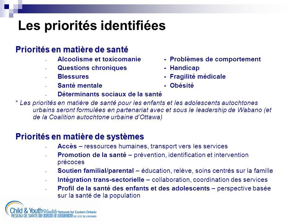 Les priorités identifiées Priorités en matière de santé - Alcoolisme et toxicomanie- Problèmes de comportement - Questions chroniques- Handicap - Blessures- Fragilité médicale - Santé mentale - Obésité - Déterminants sociaux de la santé * Les priorités en matière de santé pour les enfants et les adolescents autochtones urbains seront formulées en partenariat avec et sous le leadership de Wabano (et de la Coalition autochtone urbaine dOttawa) Priorités en matière de systèmes - Accès – ressources humaines, transport vers les services - Promotion de la santé – prévention, identification et intervention précoces - Soutien familial/parental – éducation, relève, soins centrés sur la famille - Intégration trans-sectorielle – collaboration, coordination des services - Profil de la santé des enfants et des adolescents – perspective basée sur la santé de la population