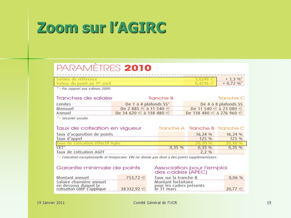 19 Janvier 2011Comité Général de lUCR15 Zoom sur lAGIRC