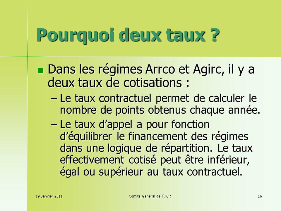 19 Janvier 2011Comité Général de lUCR16 Pourquoi deux taux .