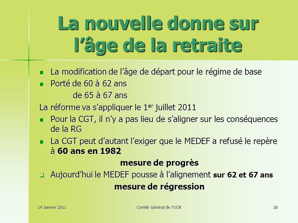 La nouvelle donne sur lâge de la retraite La modification de lâge de départ pour le régime de base La modification de lâge de départ pour le régime de base Porté de 60 à 62 ans Porté de 60 à 62 ans de 65 à 67 ans de 65 à 67 ans La réforme va sappliquer le 1 er juillet 2011 Pour la CGT, il ny a pas lieu de saligner sur les conséquences de la RG Pour la CGT, il ny a pas lieu de saligner sur les conséquences de la RG La CGT peut dautant lexiger que le MEDEF a refusé le repère à 60 ans en 1982 La CGT peut dautant lexiger que le MEDEF a refusé le repère à 60 ans en 1982 mesure de progrès Aujourdhui le MEDEF pousse à lalignement sur 62 et 67 ans Aujourdhui le MEDEF pousse à lalignement sur 62 et 67 ans mesure de régression 19 Janvier 2011Comité Général de lUCR26