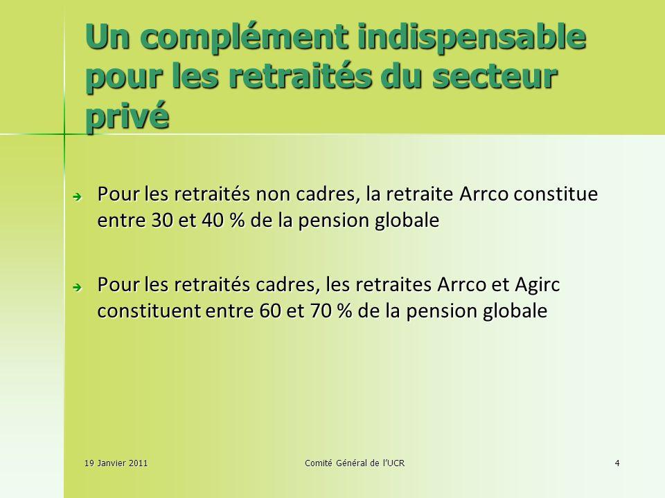 19 Janvier 2011Comité Général de lUCR4 Pour les retraités non cadres, la retraite Arrco constitue entre 30 et 40 % de la pension globale Pour les retraités non cadres, la retraite Arrco constitue entre 30 et 40 % de la pension globale Pour les retraités cadres, les retraites Arrco et Agirc constituent entre 60 et 70 % de la pension globale Pour les retraités cadres, les retraites Arrco et Agirc constituent entre 60 et 70 % de la pension globale Un complément indispensable pour les retraités du secteur privé