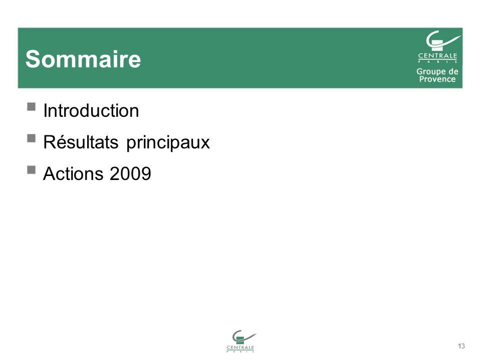 13 Sommaire Introduction Résultats principaux Actions 2009