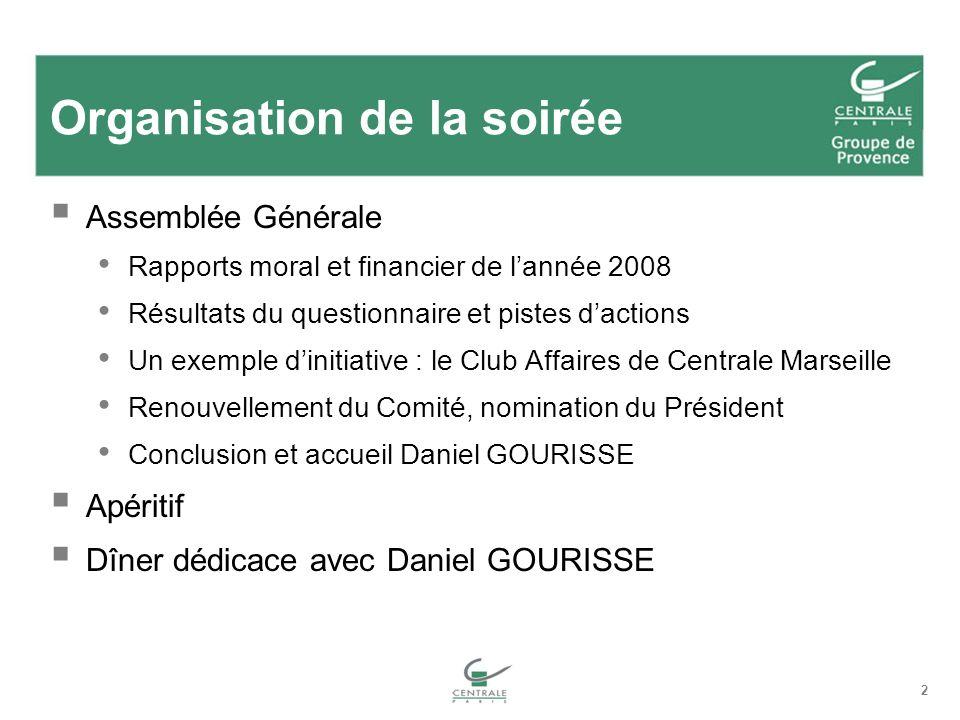 2 Organisation de la soirée Assemblée Générale Rapports moral et financier de lannée 2008 Résultats du questionnaire et pistes dactions Un exemple din
