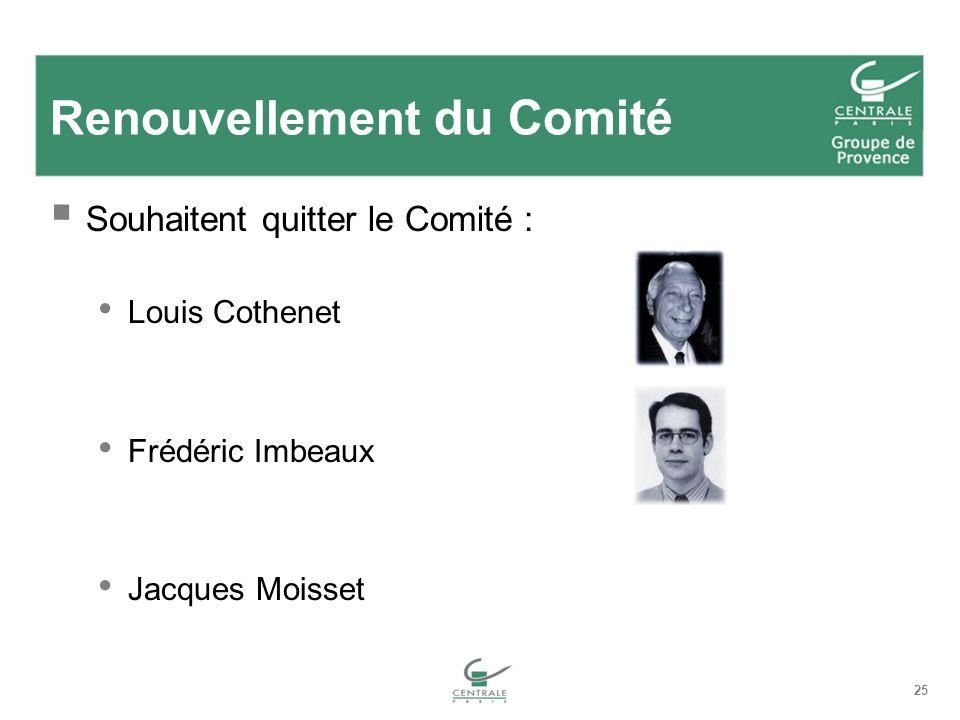 25 Renouvellement du Comité Souhaitent quitter le Comité : Louis Cothenet Frédéric Imbeaux Jacques Moisset