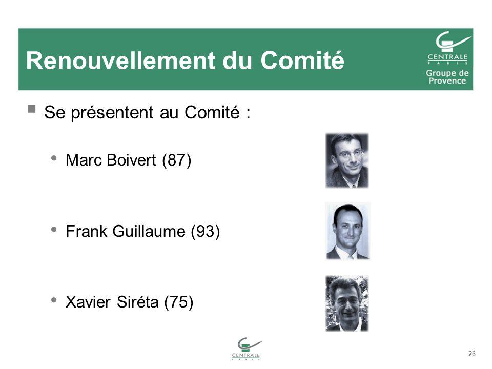 26 Renouvellement du Comité Se présentent au Comité : Marc Boivert (87) Frank Guillaume (93) Xavier Siréta (75)