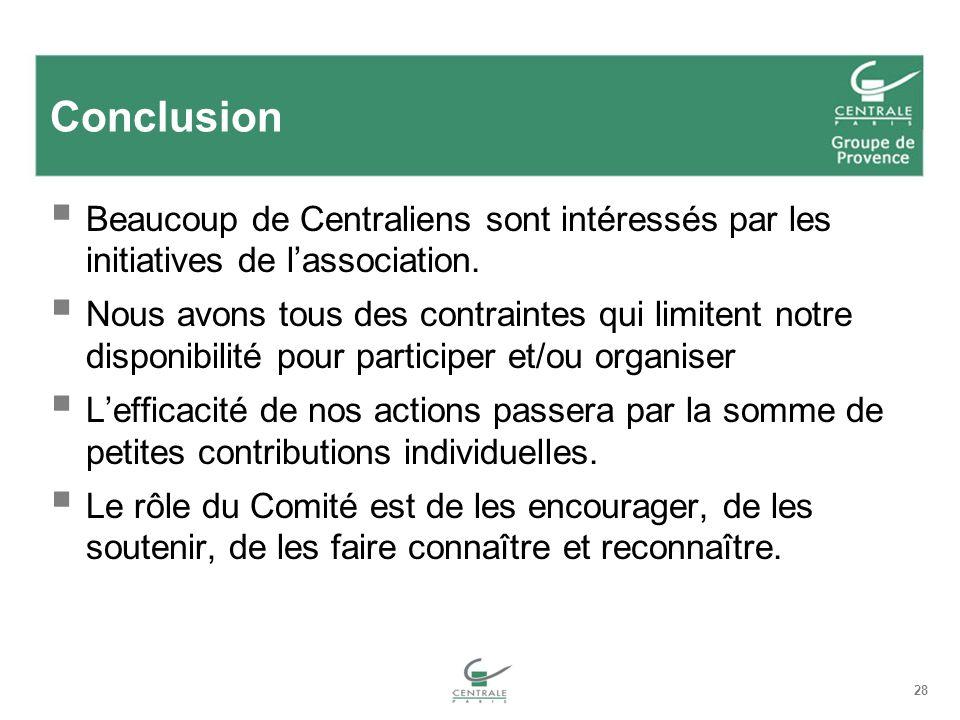 28 Conclusion Beaucoup de Centraliens sont intéressés par les initiatives de lassociation. Nous avons tous des contraintes qui limitent notre disponib