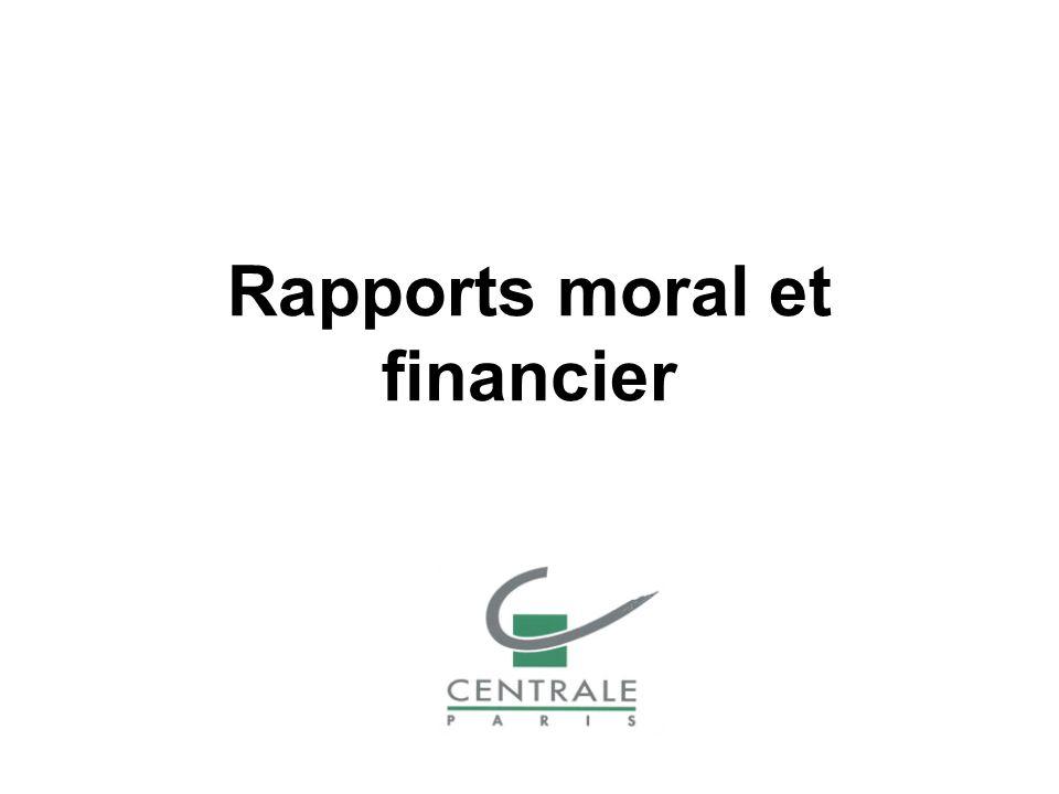 Rapports moral et financier